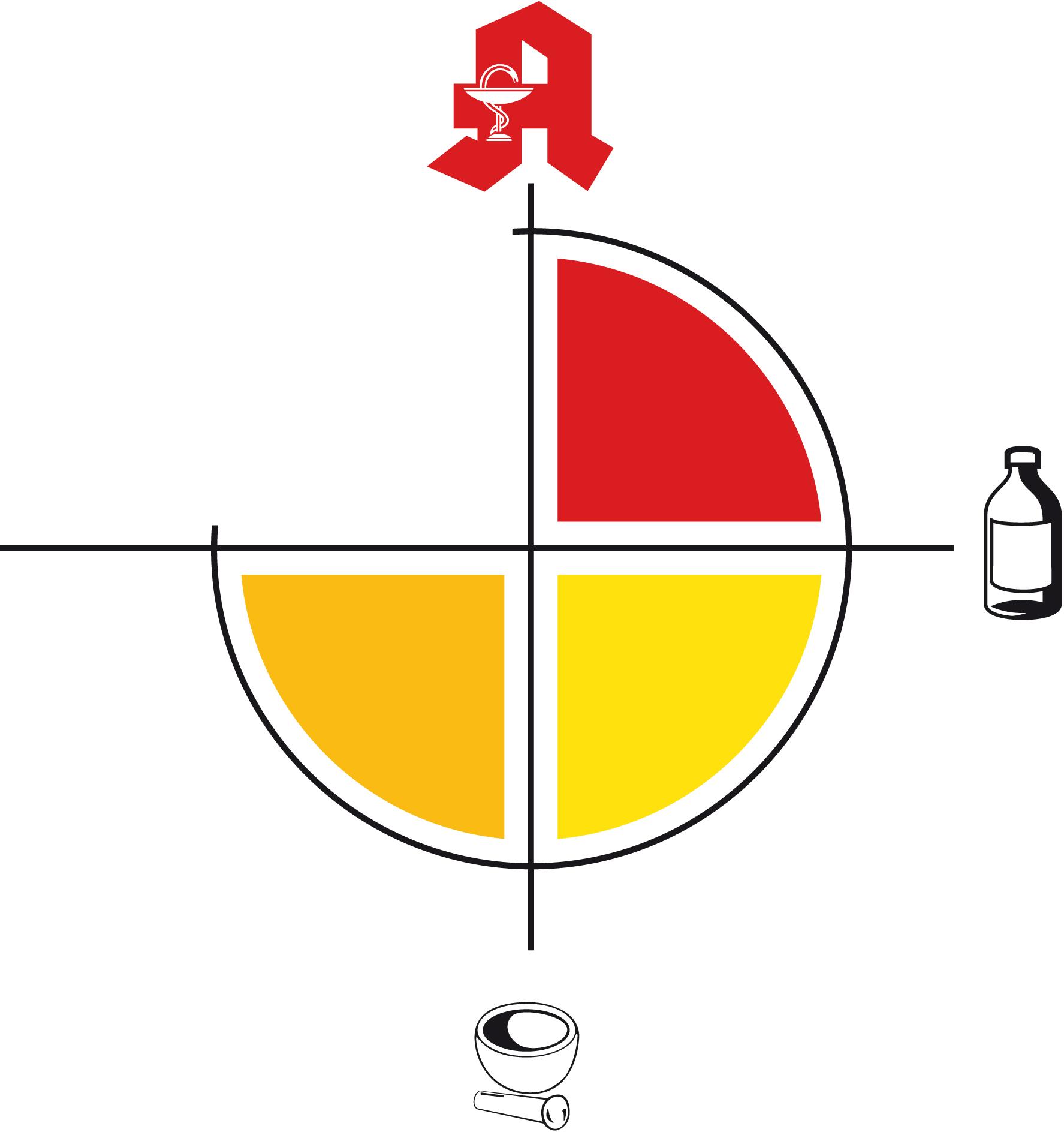 Logo der Lahrfeld-Apotheke